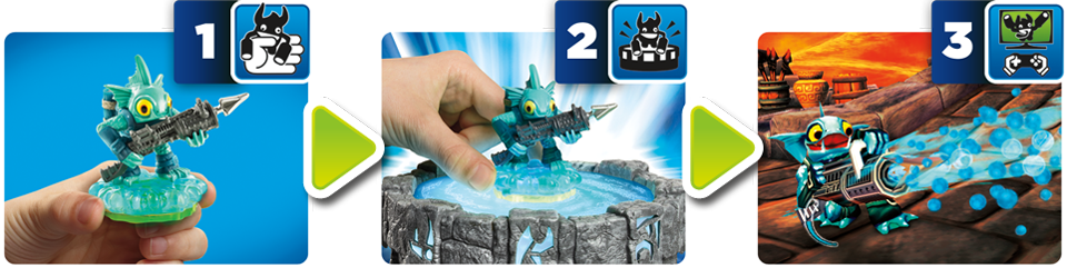 Toy Preview: Skylanders Spyro's Adventure