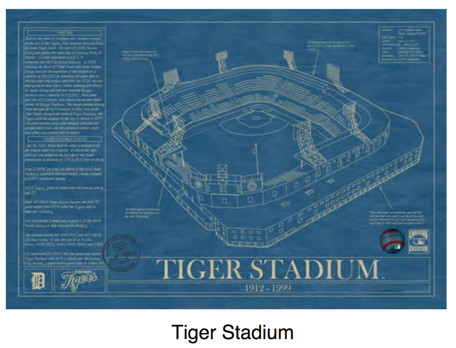 Uncommon Good Father's Day Gift Baseball Stadium Blueprint